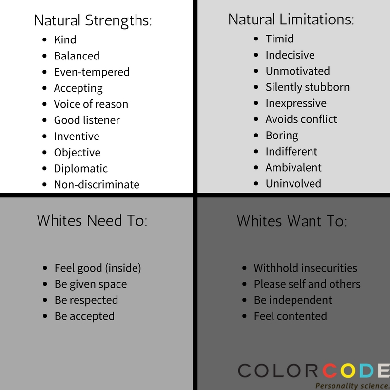 the color code personality test and your relationship ...