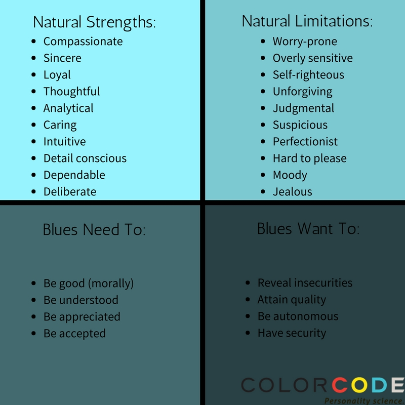 red and blue color code relationship